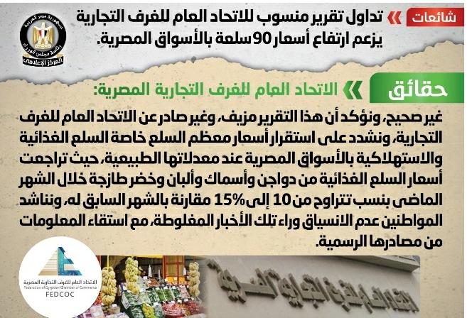 الغرف التجارية تنفى تداول تقرير منسوب للاتحاد العام للغرف التجارية يزعم ارتفاع أسعار 90سلعة بالأسواق المصرية