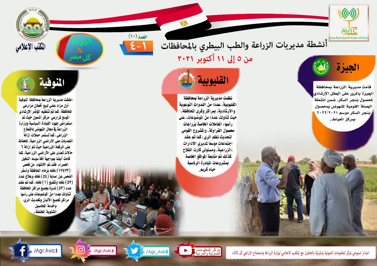"""انفوجراف """"الزراعة في كل مصر"""" العدد العاشر.. تعرف على أنشطة وجهود مديريات الزراعة والطب البيطري خلال الفترة من ٥ وحتى ١١ اكتوبر الجاري"""