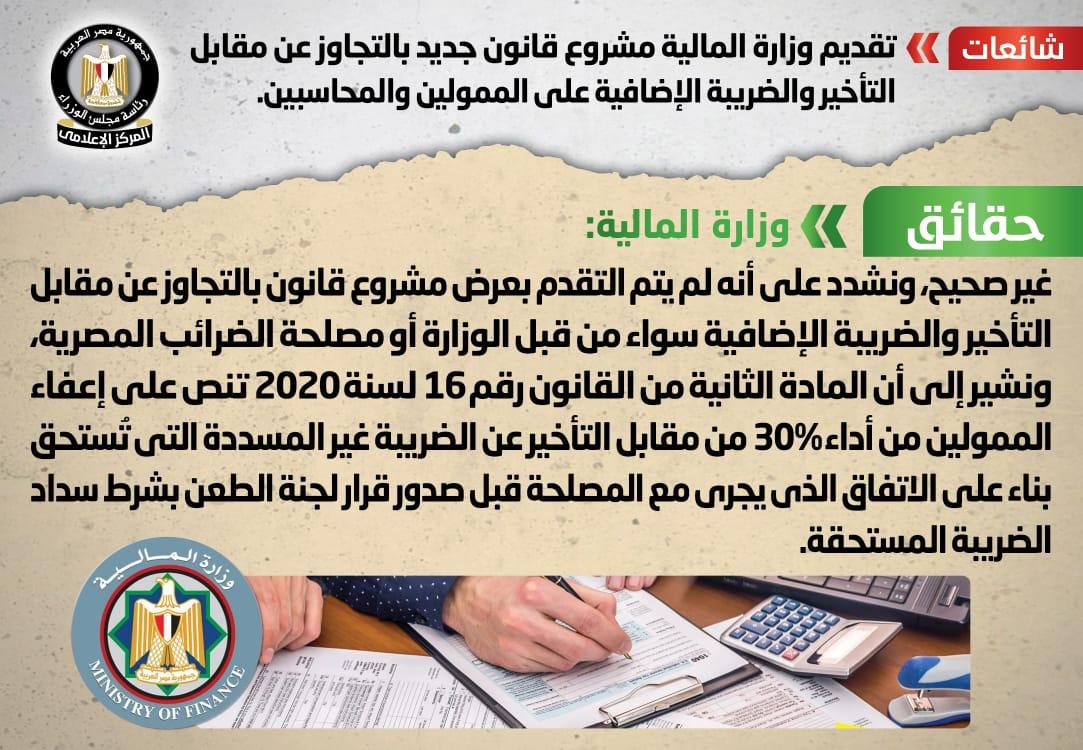 وزارة المالية تنفى تقديم مشروع قانون جديد بالتجاوز عن مقابل التأخير والضريبة الإضافية على الممولين والمحاسبين